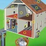 Guida Ecoseven agli incentivi / pareti, solai, vetri e infissi