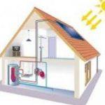 Casa, come vivere di energia propria e organizzarsi con acqua e consumi elettrici