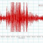 Paura Terremoto nel Sannio: 19 scosse in poche ore
